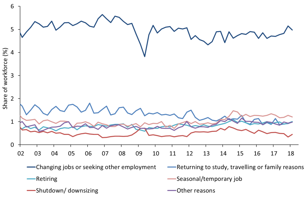 Chart 2: expected impediments to growth in manufacturing, 2013-2017